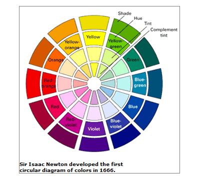 color wheel1